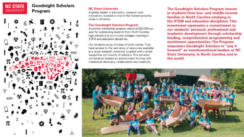 Cover of NC State Goodnight Scholars 2020-2021 brochure.